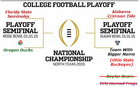 college football playoff bracket