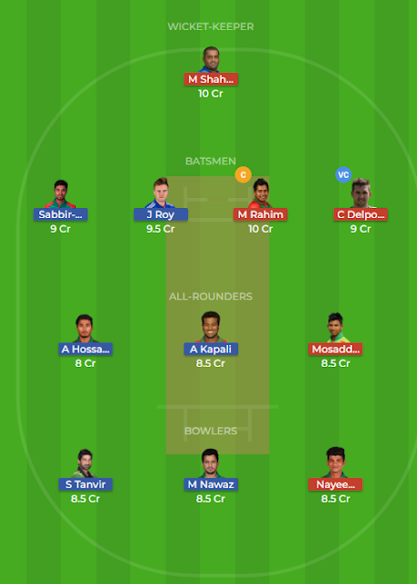 sys vs cv dream11,sys vs cv dream11 team,sys vs cv,cv vs sys dream11,cv vs sys,sys vs cv playing11,cv vs sys dream11 team,sys vs cv 7th t20 dream 11 team,sys vs cv 7th t20 match dream 11 team,sys vs cv 7th t20 match dream 11 expert,sys vs cv dream11 prediction,sys vs cv match prediction,cov vs sys dream11,sys vs cv bpl dream11,sys vs cv dream 11