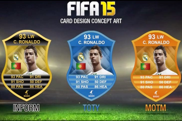 Fifa 15 Ultimate Team Tools
