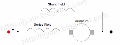 Field and Armature connection of a Compound Wound Direct Current (DC) Motor