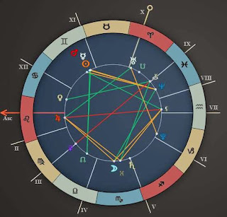 31 may 2015 daily horoscope horoscope forecast