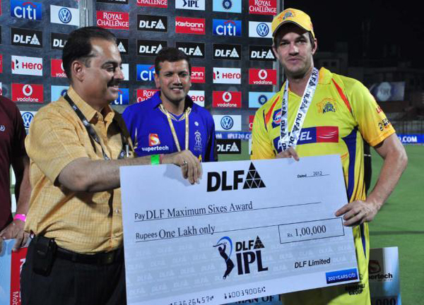 Alibe-Morkel+-DLF-maximum-sixes-v-RR