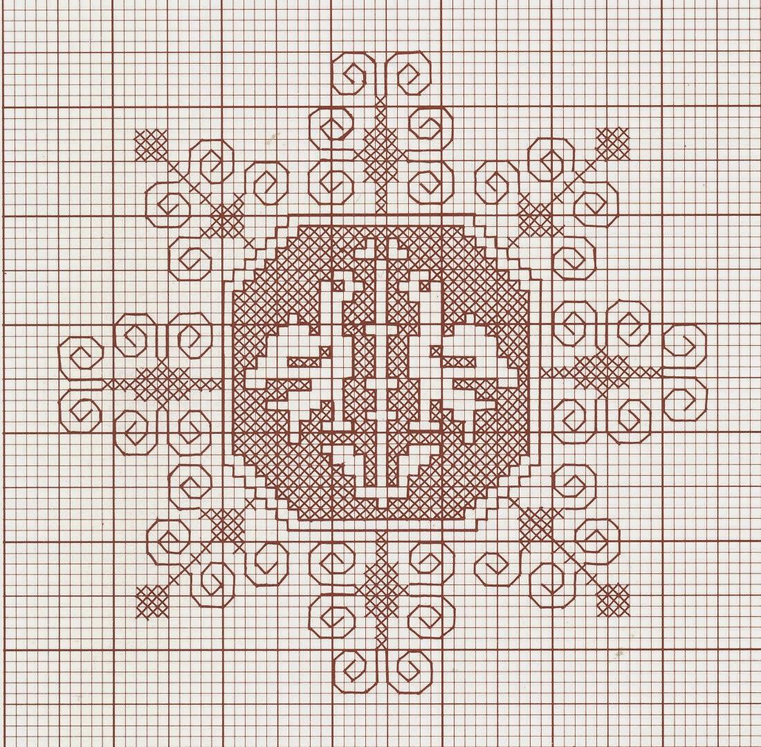 Schemi Elettrici Grande Punto : Grande raccolta di schemi e grafici per punto croce free