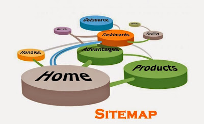 Add HTML Site map to Blogger Blog for visitors and Search Engine