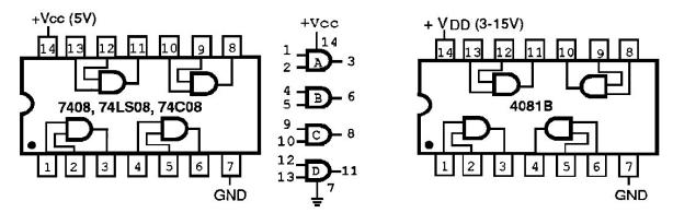 Circuito Integrado 7408 : Compuertas lógicas jorge eduardo