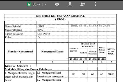Kriteria Ketuntasan Minimal (KKM) Untuk Kelas 5 SD