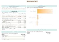 Mexico Fund (MXF)