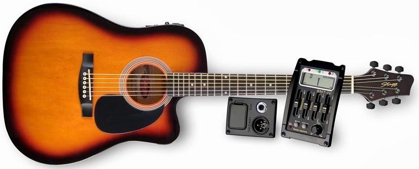 Học Guitar ở HCM?