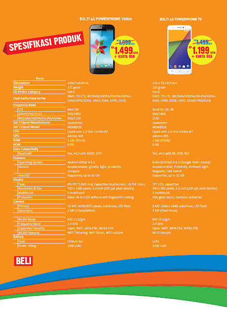 BOLT! Powerphone ZTE V9820 dan BOLT! Powerphone IVO V5