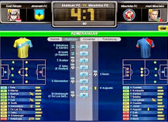Taktik Ampuh Ngalahin Formasi Mourinho FC Top Eleven