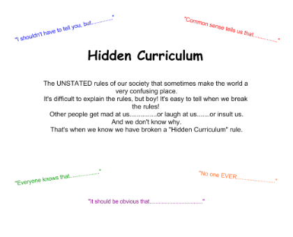 """the hidden curriculum The concept of hidden curriculum stems from the ideas of john dewey (1859-1952), notably his concept of """"collateral learning"""" (combleth, 1984."""