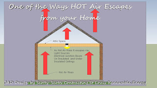 CAD Design by Scotty-Scotts Contracting RE: Hot Air Escaping Ave Home