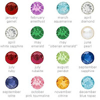 Facts about birthstones