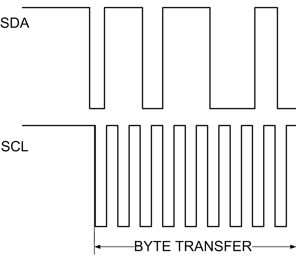 Electronics Projects And Tutorials March 2013 The 555 Timer Ic That We Will Use Themonostable Or One Shot Here Is Examples Waveform Of A I2c Bus Transaction Sda Signal Serial Data Scl Means Clock Square Wave