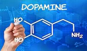 Marijuana, Dopamine and Productivity