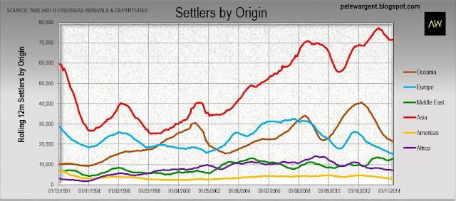 setters by  origin