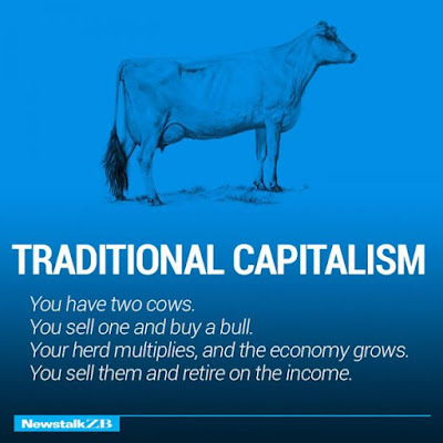 """bovine-comics comparison between capitalism and communism"""