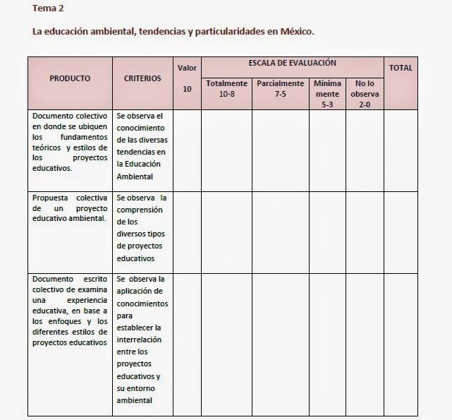 TELESECUNDARIAS ZONA 12 POZA RICA SUR: PRODUCTOS DEL CURSO EDUCACIÓN ...