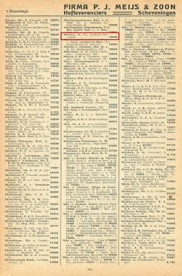 Telefoongids Den Haag 1927
