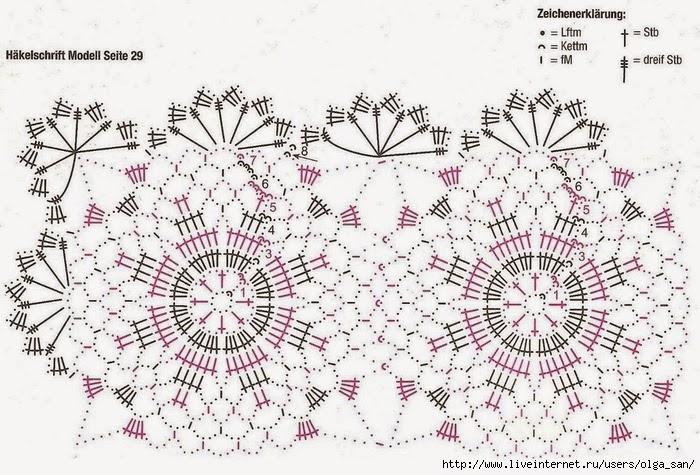 Вязание крючком скатерти салфетки из мотивов схемы