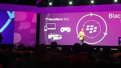 Justo después del anuncio oficial de la liberación del OS 10.1, el equipo de BlackBerry enumera las próximas adiciones para BlackBerry 10 en su próxima actualización de software electrizante 10.2. Alec Saunders, vicepresidente de Relaciones con Desarrolladores de BlackBerry, se dirige a las posibilidades futuras de los desarrolladores en el BlackBerry Jam Américas. Este nuevo OS 10.2 se tiene previsto sea lanzado en los próximos meses y algunas de las caracteristicas que incluiran se las mostramos a continuacón: Headless apps: Headless appsserá capaz de ejecutarse en segundo plano o que se active en lugar de mostrar a funcionar como un