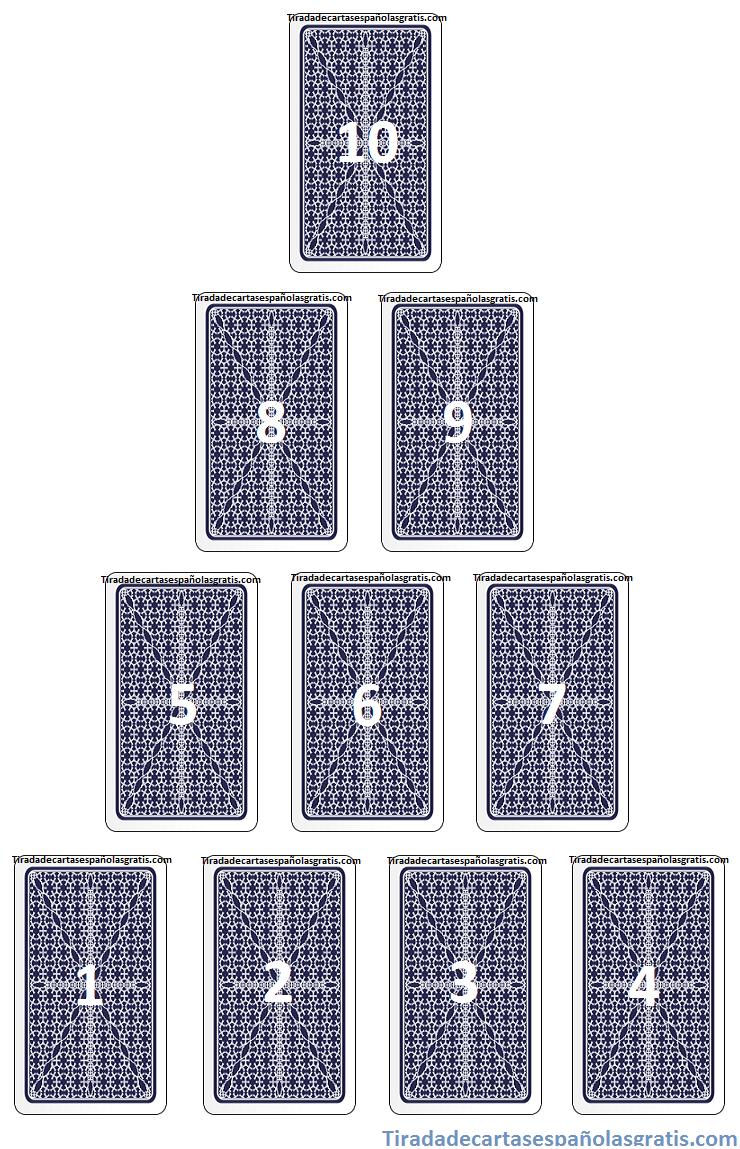 tirada piramidal cartas españolas