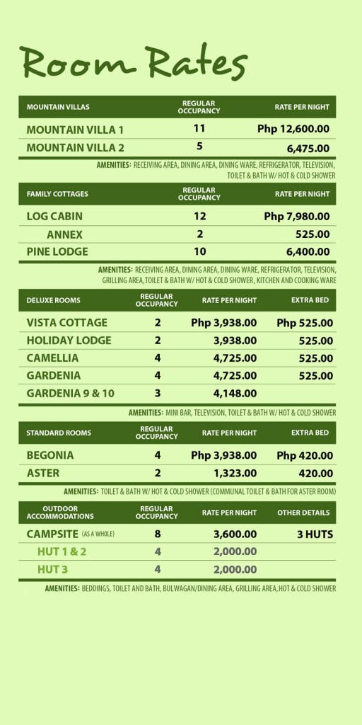 Gensan Hotel Room Rates