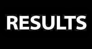 UPSC Written Results NDA & NA Exam 2013