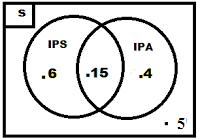 Cara cepat menjawab soal himpuan diagram venn bagaimana menggunakan diagram venn untuk mengerjakan soal himpunan baca tips dan trik mengerjakan soal himpunan dalam kehidupansehari hari ccuart Image collections