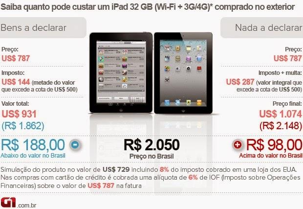 iPad 32Gb sai mais caro se comprado no exterior