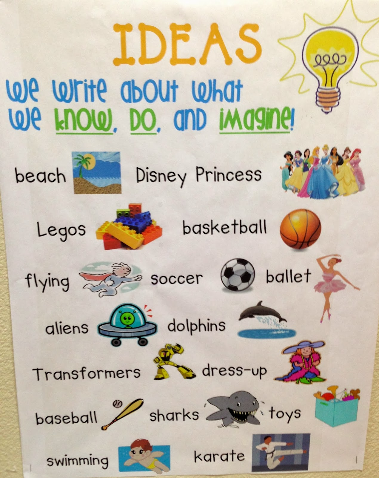 Character Traits: What's your character?