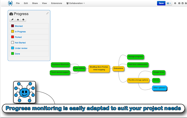 mindmup is a free online mind mapping tool that works seamlessly with google drive like the previous tools mindmup supports real time collaborative mind - Making Mind Maps Online