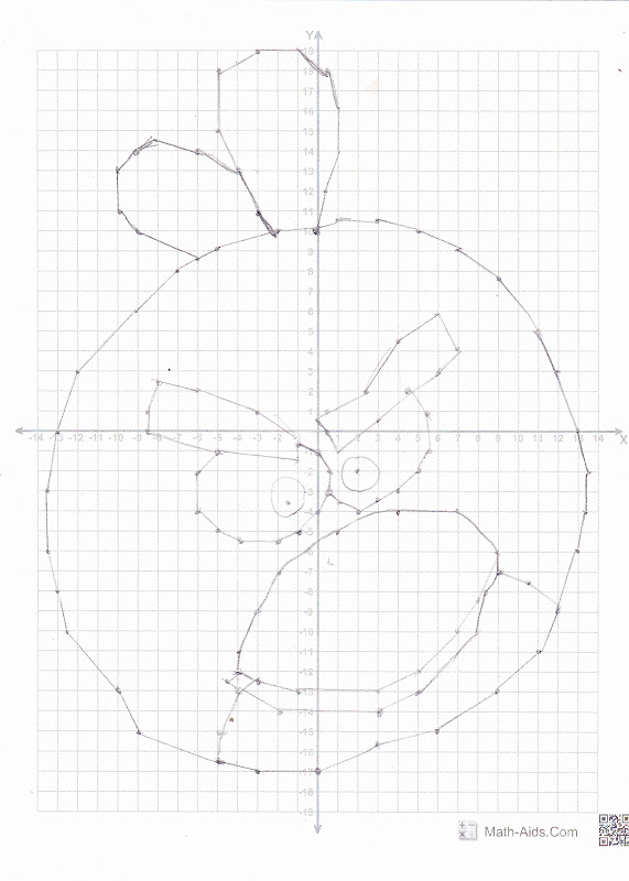 Angry Birds Coordinate Graphing Worksheet