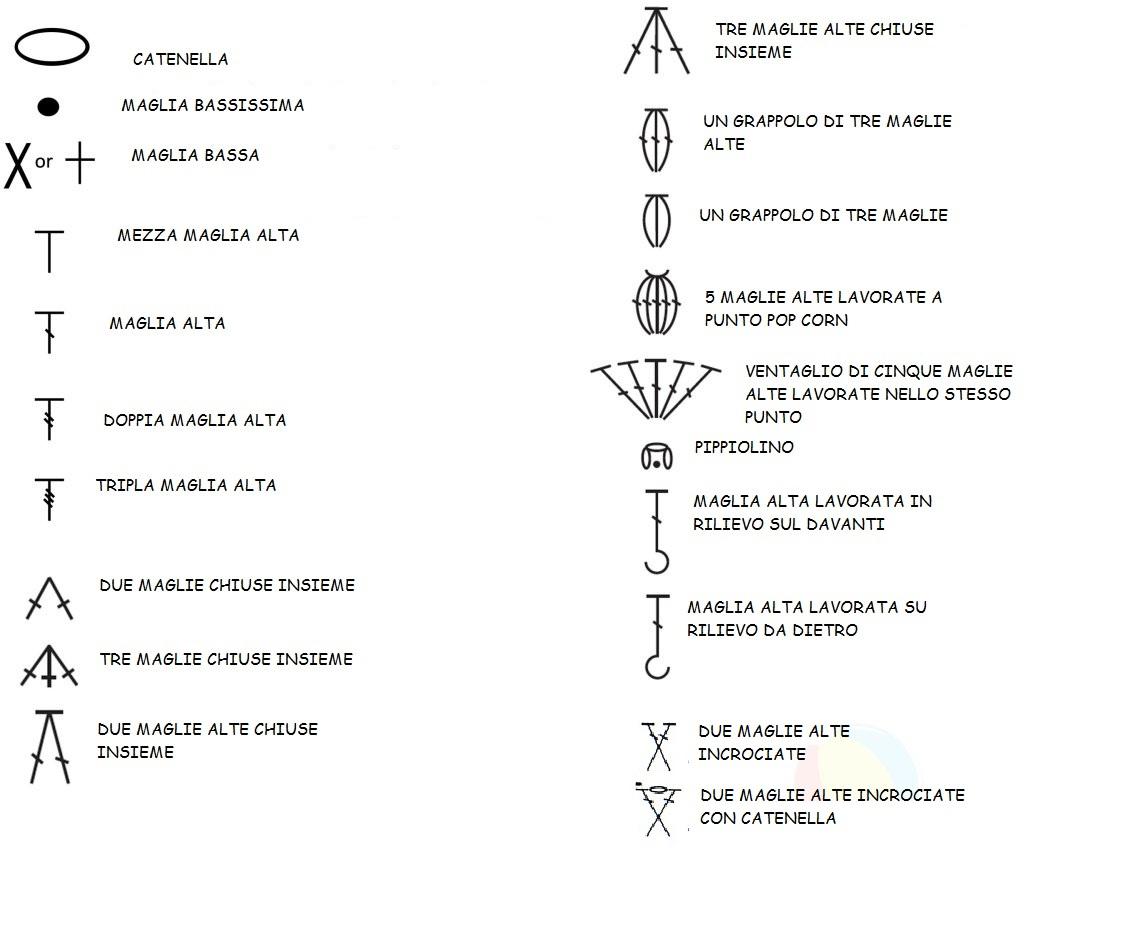 Le chiacchere di simo ricamo maglia uncinetto e for Legenda simboli elettrici