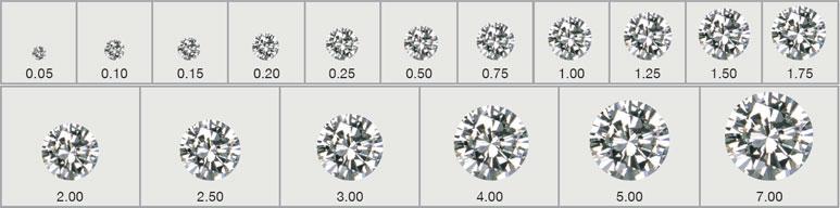 quaeram come si classifica un diamante. Black Bedroom Furniture Sets. Home Design Ideas