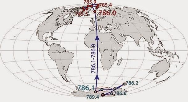 O campo magnético da Terra irá virar nos próximos 100 anos