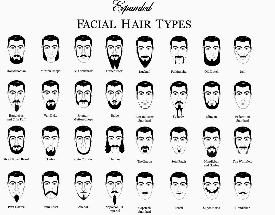 Taglio capelli secondo forma del viso