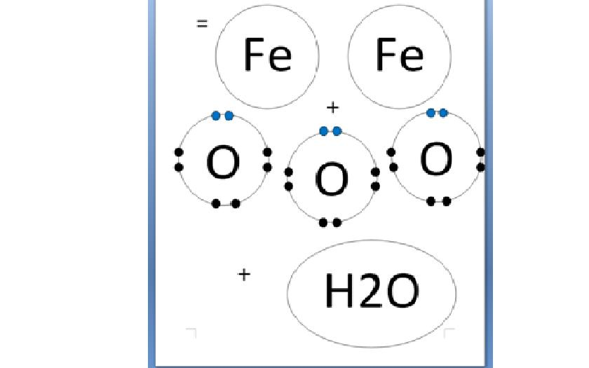 2p3 Lss Hydrated Iron Oxide Rust Chemical Bonding Assignment By