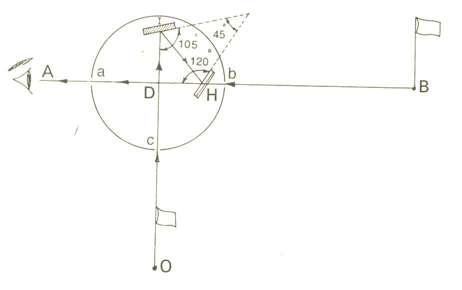 Engineering: Optical Square
