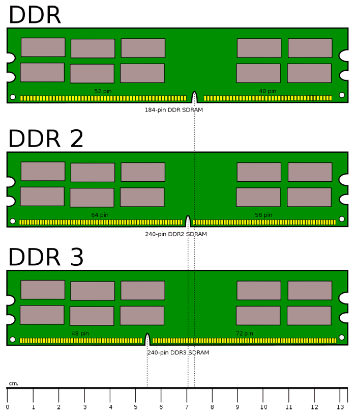 how to tell what ram is on graphics card