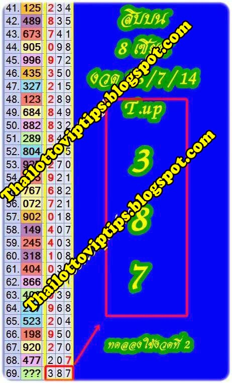 Thai Lotto HTF3 Tip Paper 16-07-2014