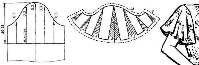 Рукав волан как сшить самой пошаговая инструкция 12