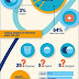Infographic: Physician-Patient Communication By The Numbers (Verilogue)