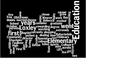 My wordle of my life