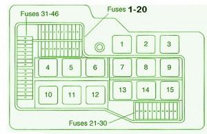 bmw fuse box diagram fuse box bmw 1993 325i diagram rh bmwfuseboxdiagram blogspot com