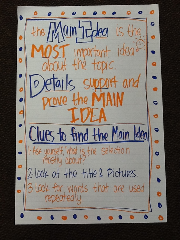 Printable Worksheets nonfiction main idea worksheets : Mrs. Crofts' Classroom: Main Idea Anchor Chart