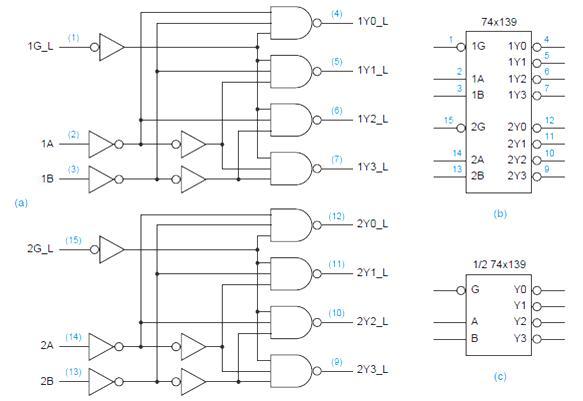 vlsi design unit v combinational logic design decoders rh vlsi design engineers blogspot com