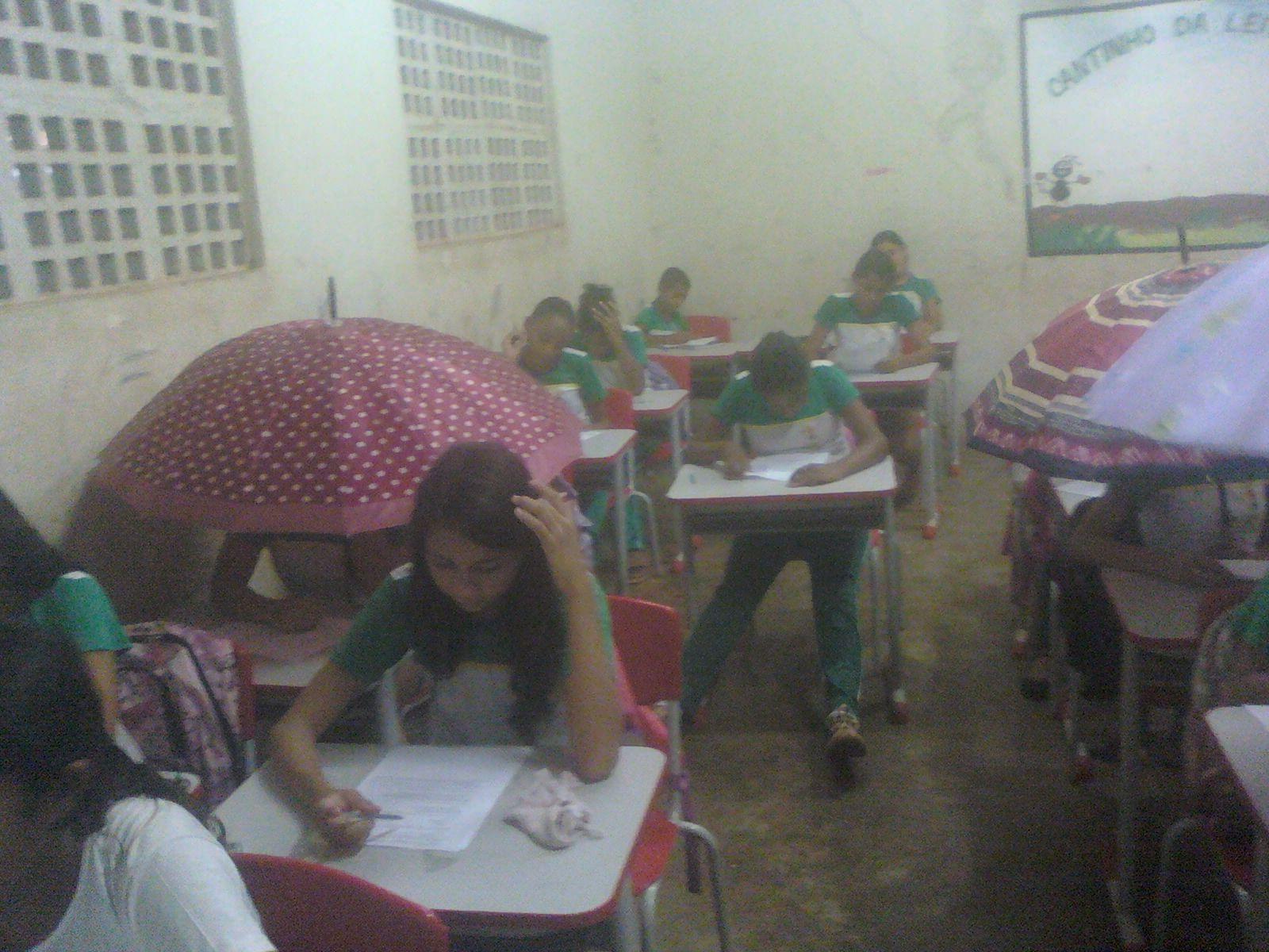 Situação do ensino fundamental no brasil