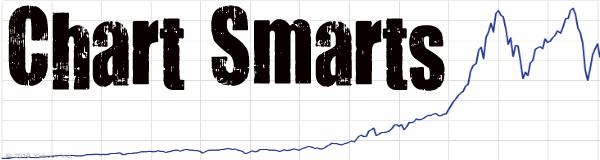 Chart Smarts
