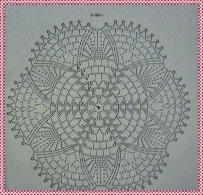 Toalhinhas de Crochê com Gráfico